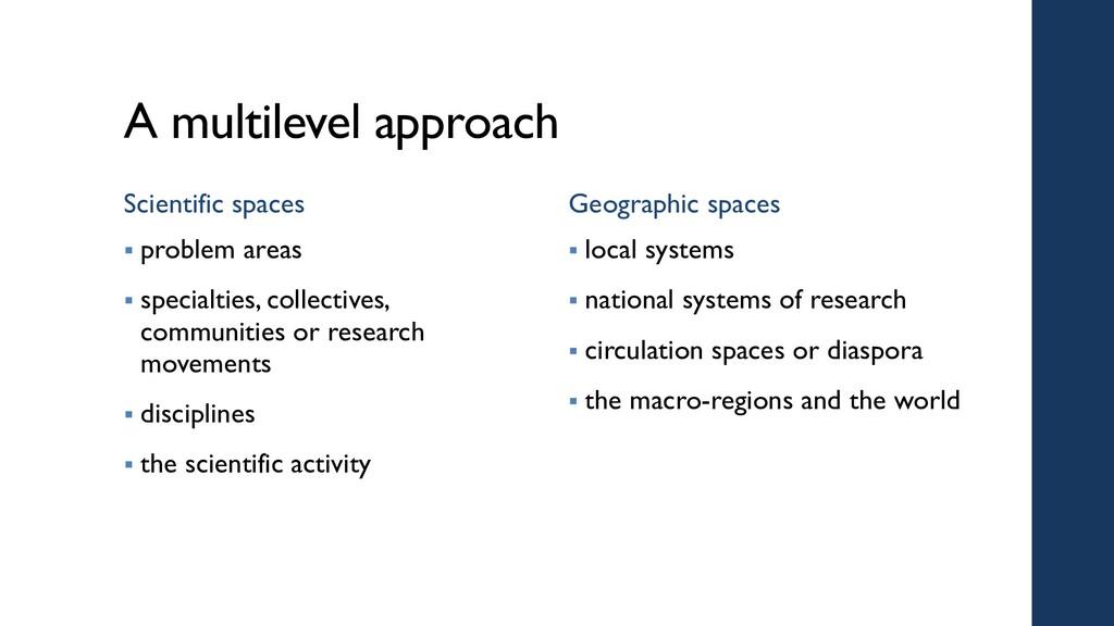 A multilevel approach Scientific spaces  probl...