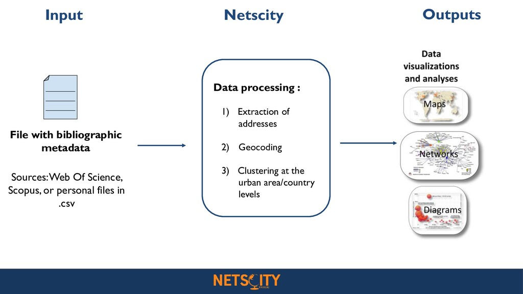 Data processing : 1) Extraction of addresses 2)...
