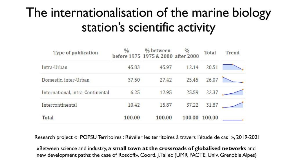 The internationalisation of the marine biology ...