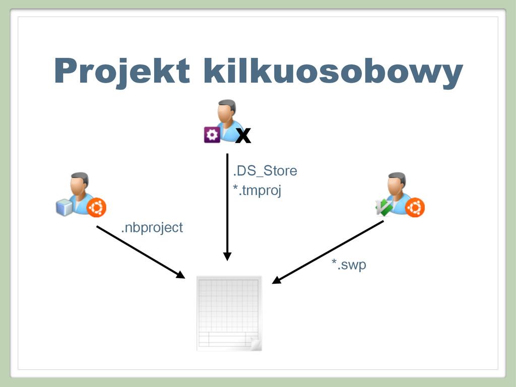 Projekt kilkuosobowy .DS_Store *.tmproj .nbproj...