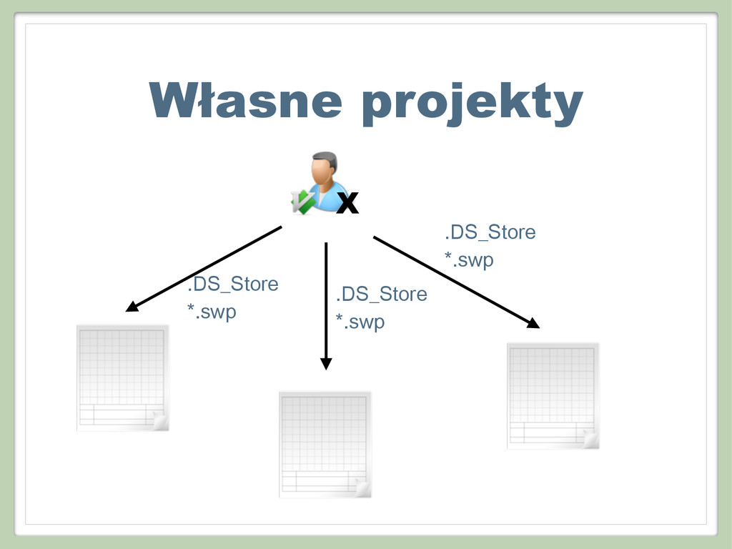 Własne projekty .DS_Store *.swp X .DS_Store *.s...