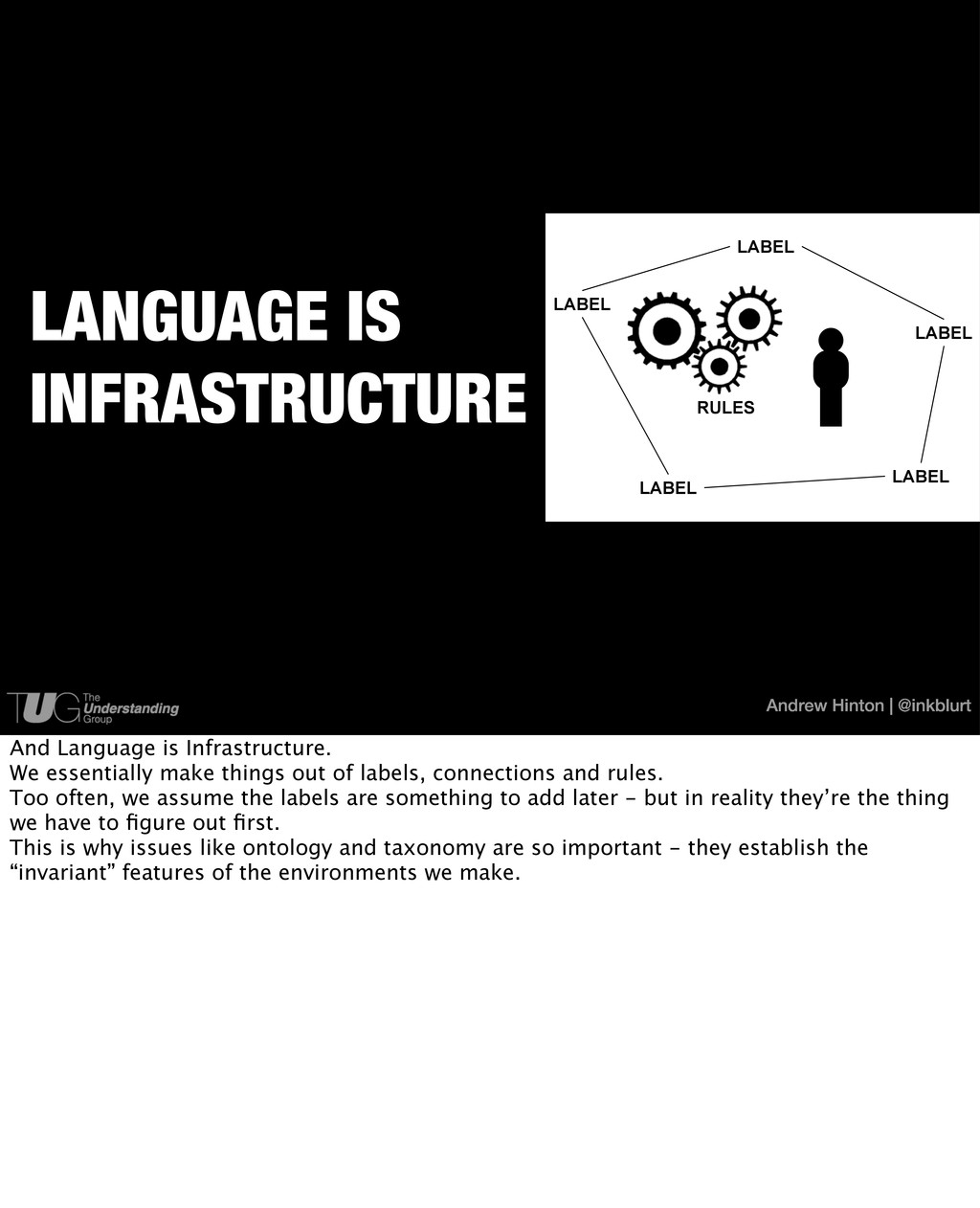 Andrew Hinton | @inkblurt LANGUAGE IS INFRASTRU...