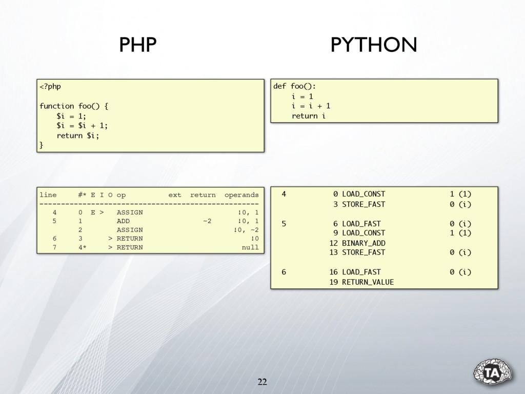 22 <?php function foo() { $i = 1; $i = $i + 1; ...