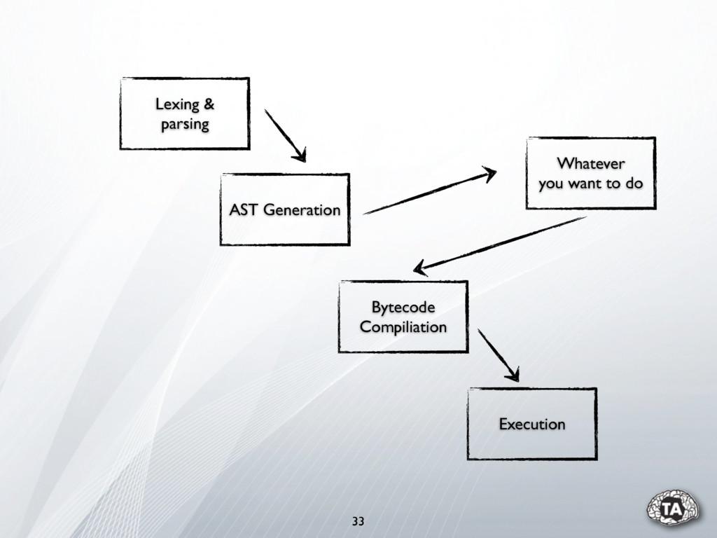 33 AST Generation Bytecode Compiliation Executi...