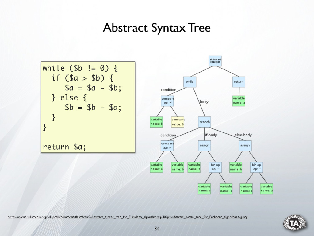 34 Abstract Syntax Tree https://upload.wikimedi...