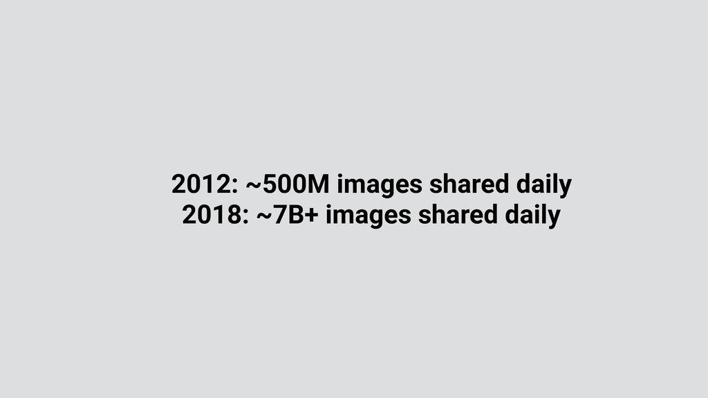 2012: ~500M images shared daily 2018: ~7B+ ima...