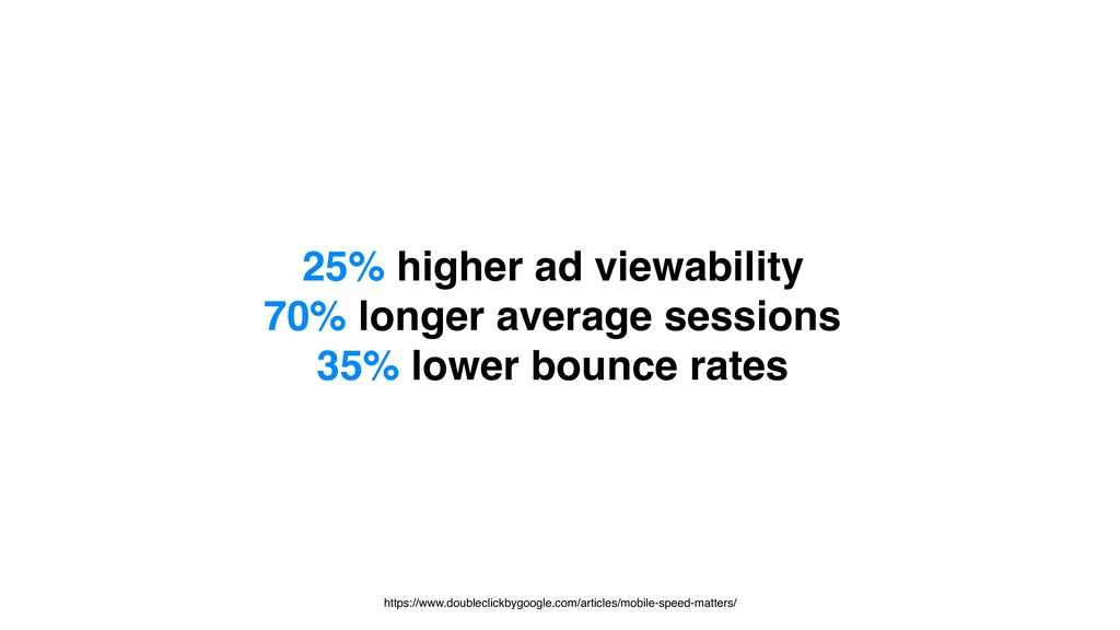 25% higher ad viewability 70% longer average se...