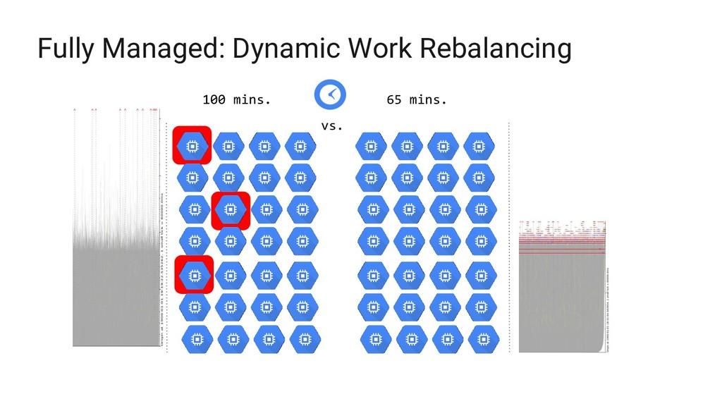 100 mins. 65 mins. vs. Fully Managed: Dynamic W...