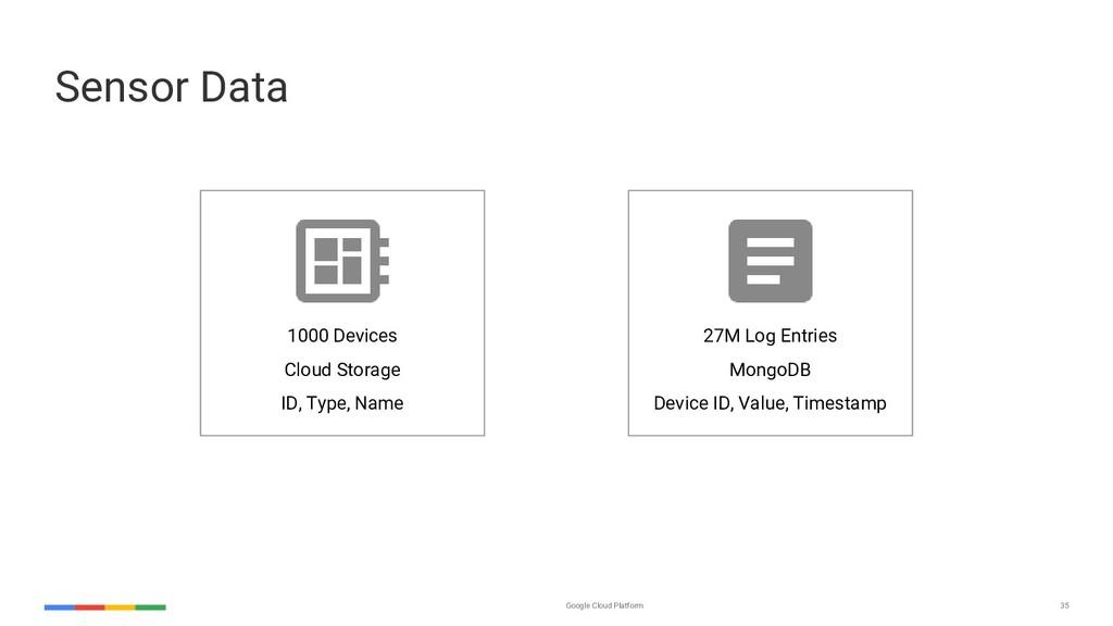 Google Cloud Platform 35 Sensor Data 1000 Devic...