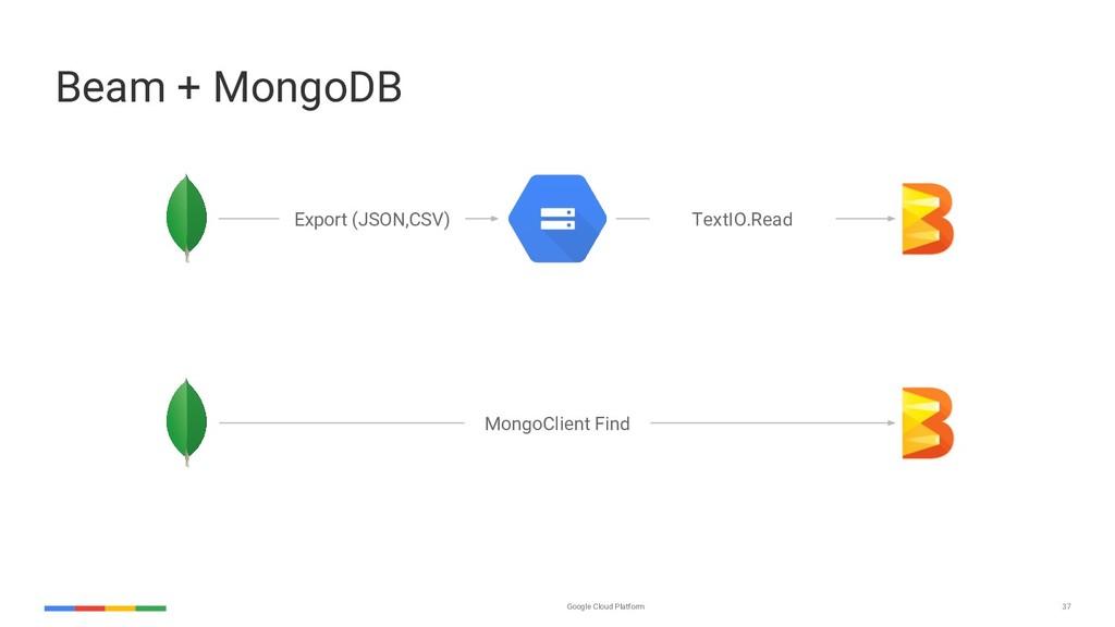Google Cloud Platform 37 Beam + MongoDB Export ...