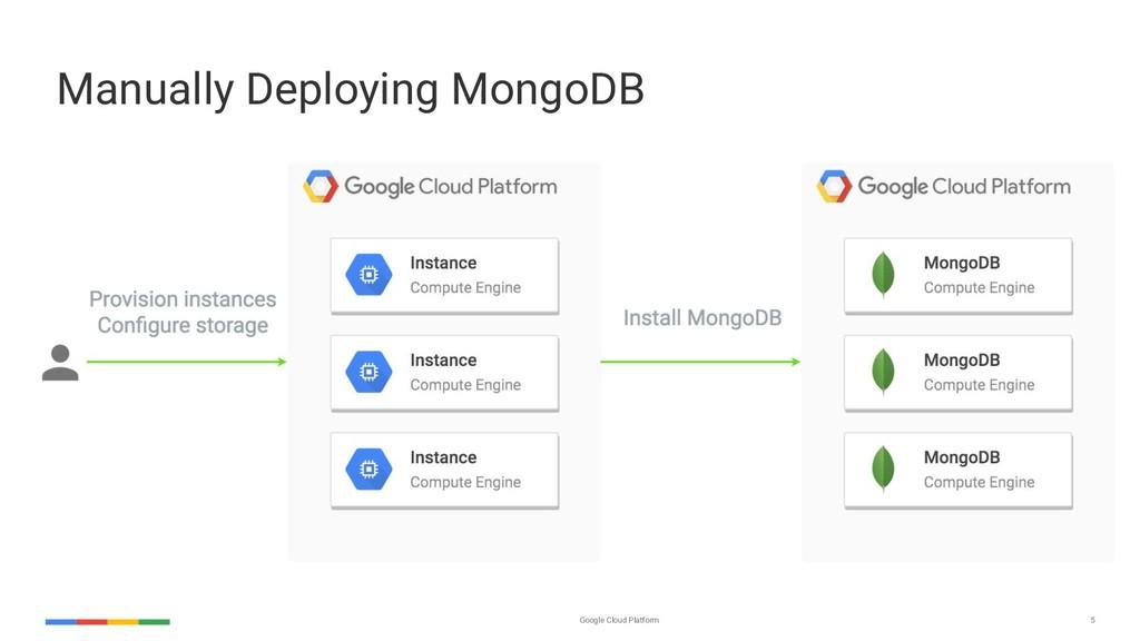 Google Cloud Platform 5 Manually Deploying Mong...