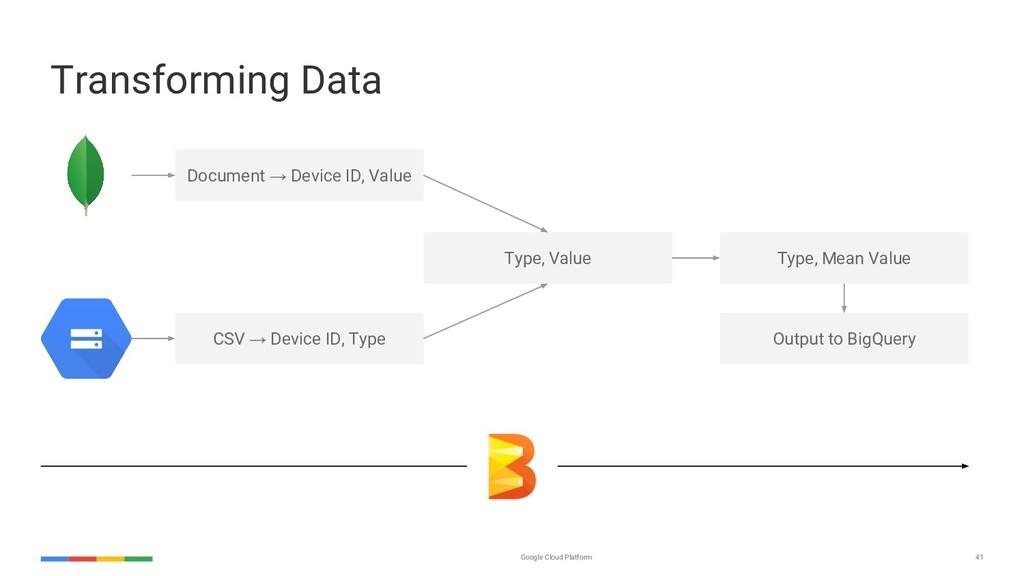 Google Cloud Platform 41 Transforming Data Docu...
