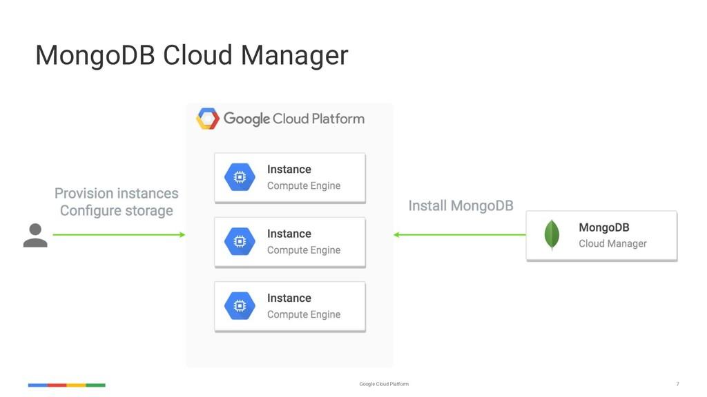 Google Cloud Platform 7 MongoDB Cloud Manager