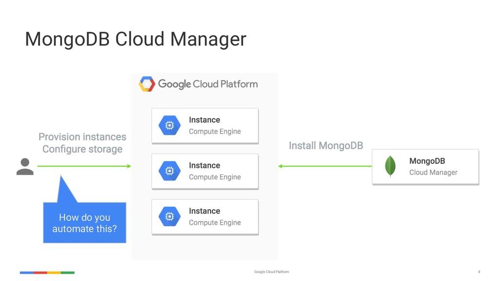 Google Cloud Platform 8 MongoDB Cloud Manager H...