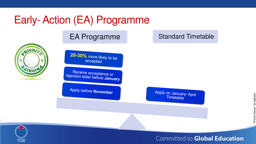 EA Programme Standard Timetable Early- Action (...