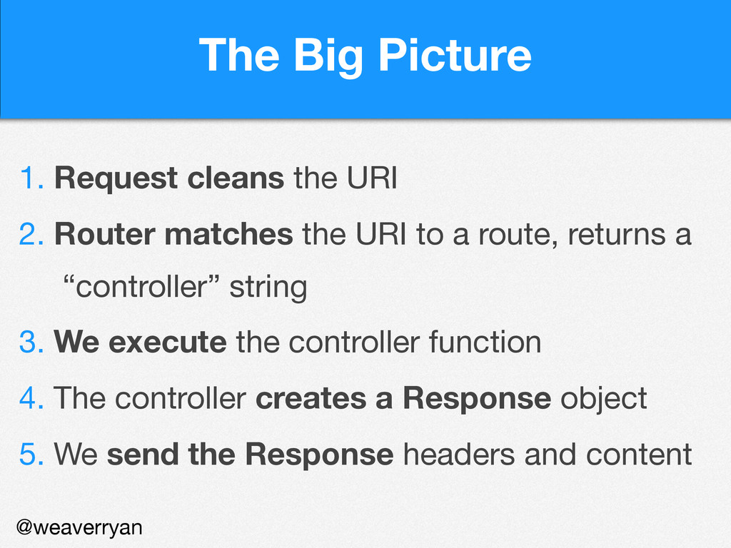 1. Request cleans the URI  2. Router matches th...