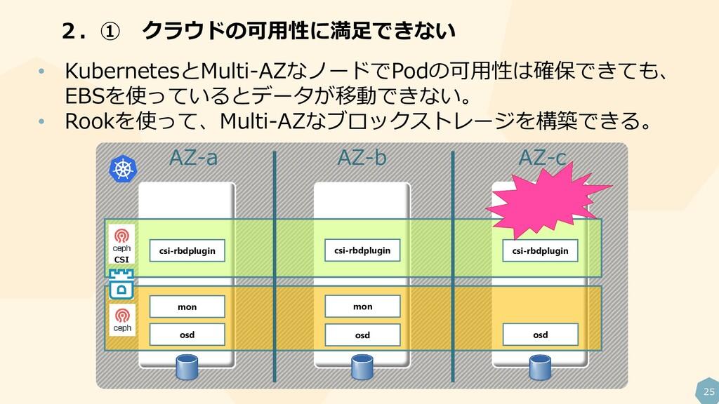25 • KubernetesとMulti-AZなノードでPodの可用性は確保できても、 EB...