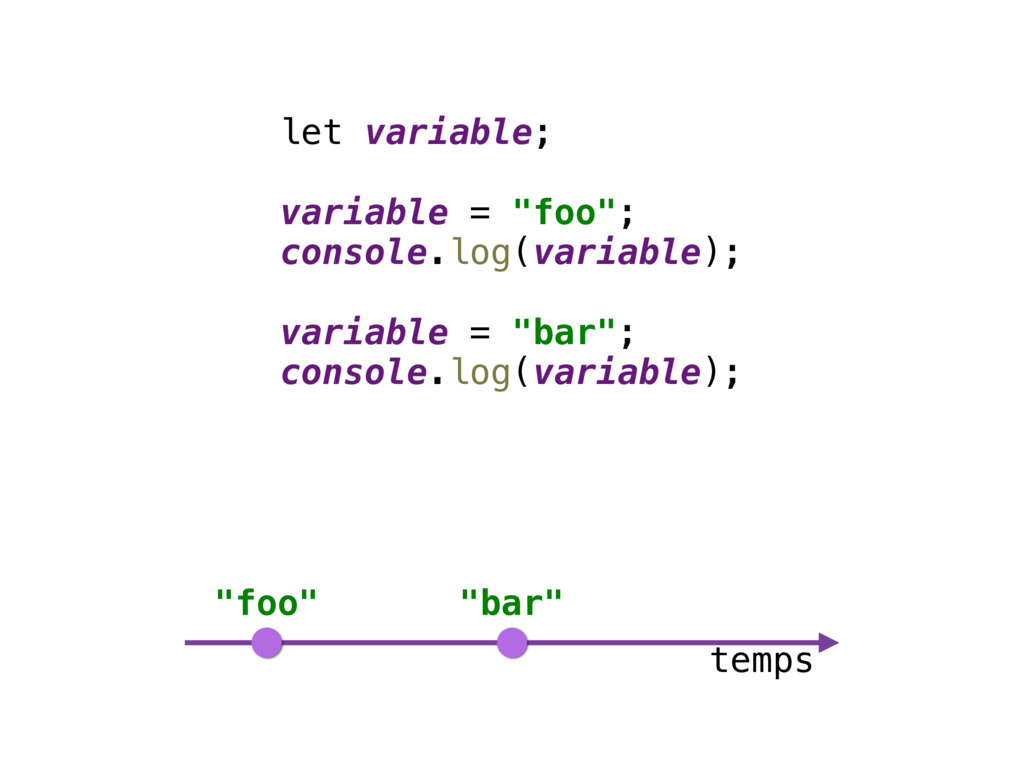 """let variable;  variable = """"foo""""; console.log..."""
