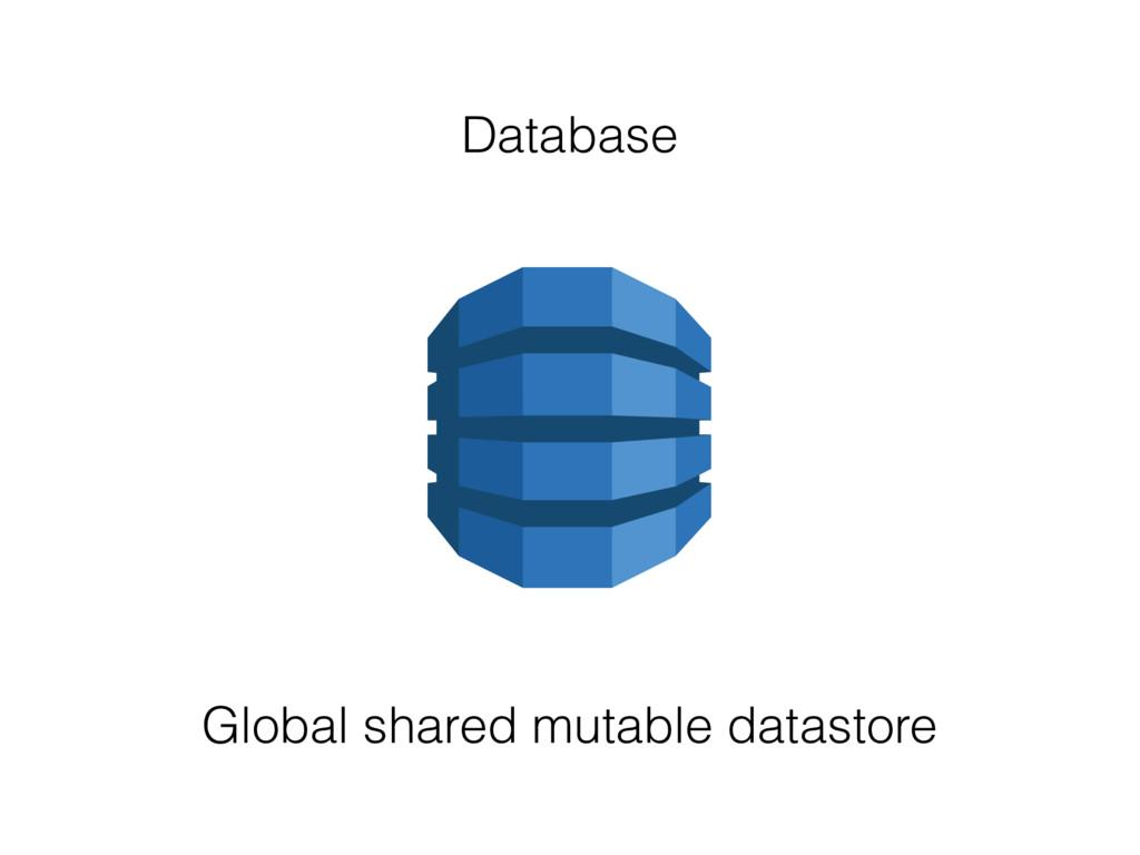 Global shared mutable datastore Database
