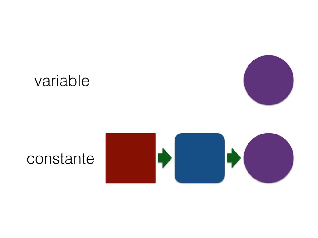 variable constante