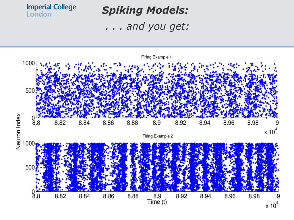 Spiking Models: . . . and you get: