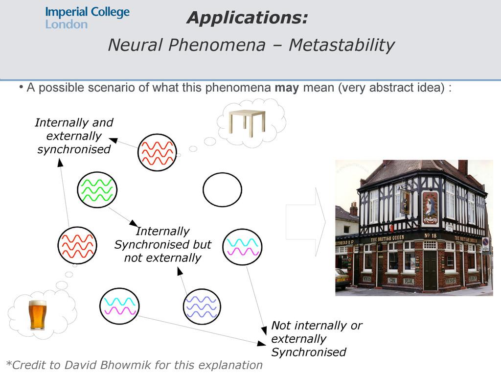 Applications: Neural Phenomena – Metastability ...