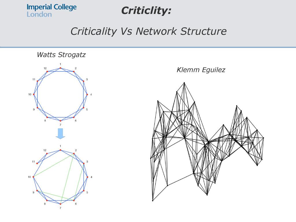 Criticlity: Criticality Vs Network Structure Wa...