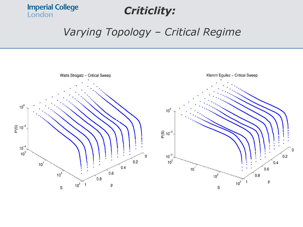 Criticlity: Varying Topology – Critical Regime