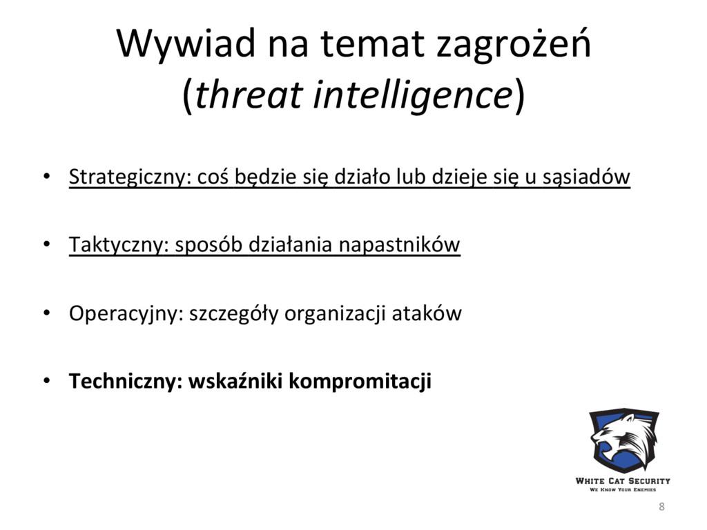 Wywiad na temat zagrożeń  (threat...
