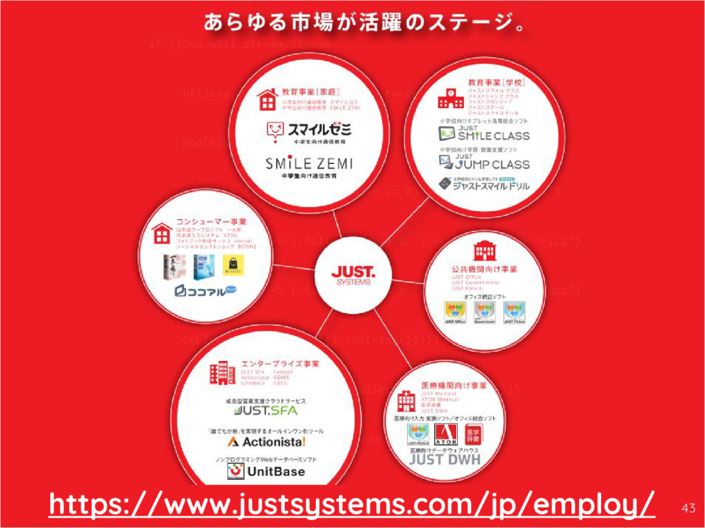 https://www.justsystems.com/jp/employ/ 43