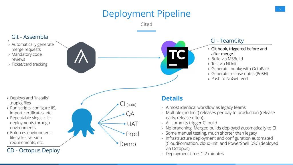 Deployment Pipeline 5 Cited Git - Assembla › Au...
