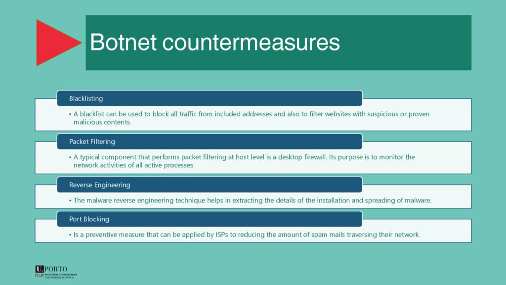 Botnet countermeasures • A blacklist can be use...