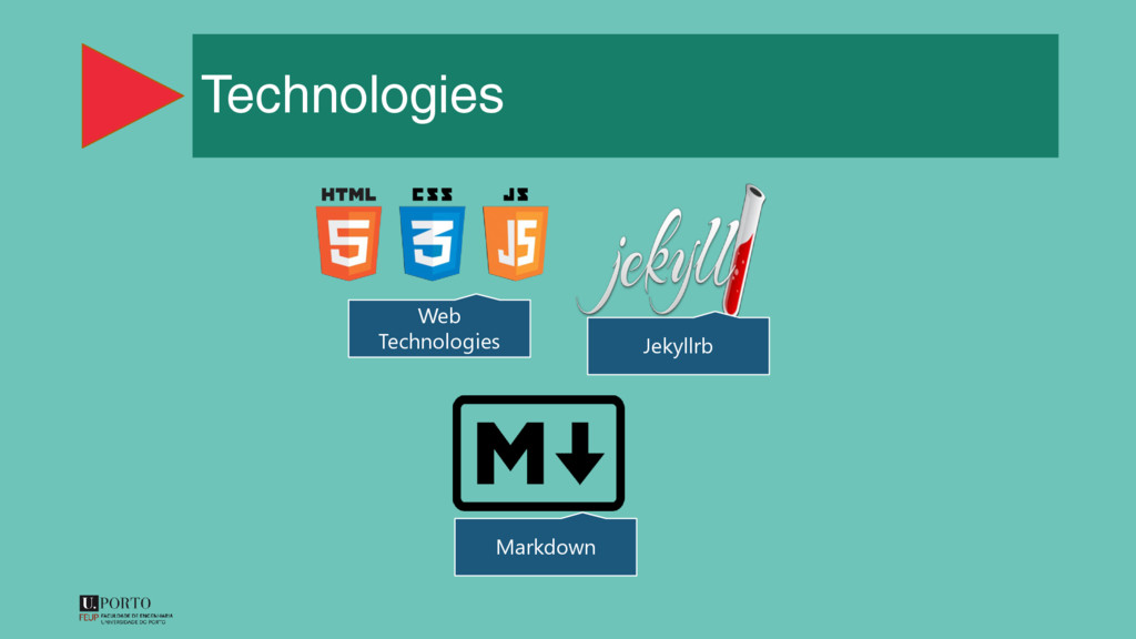 Technologies Web Technologies Jekyllrb Markdown