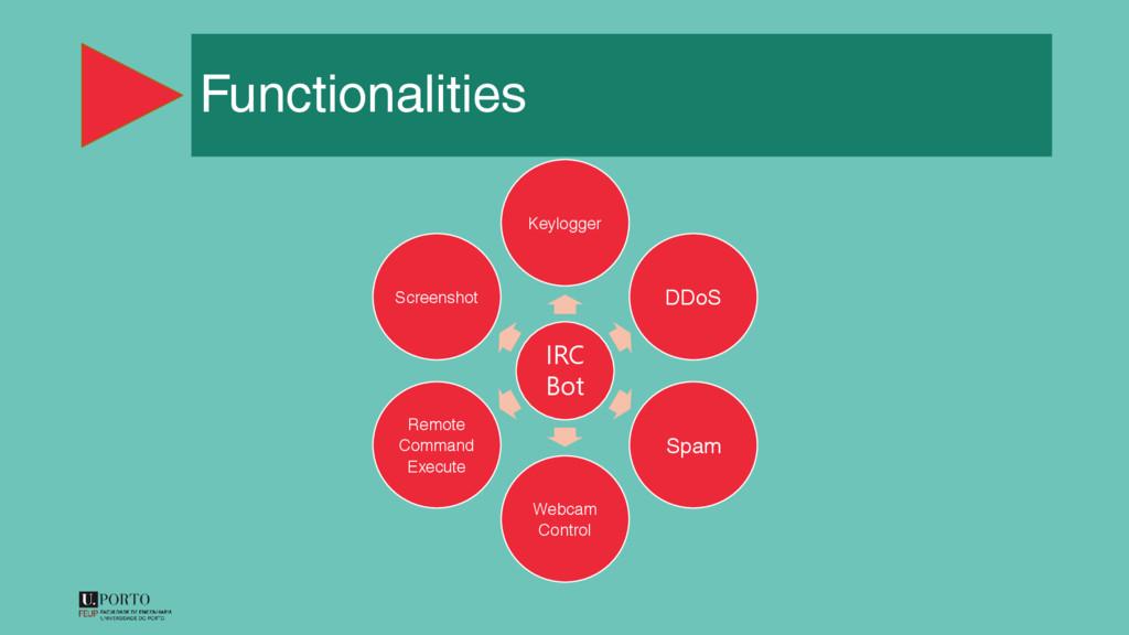 Functionalities IRC Bot Keylogger DDoS Spam Web...