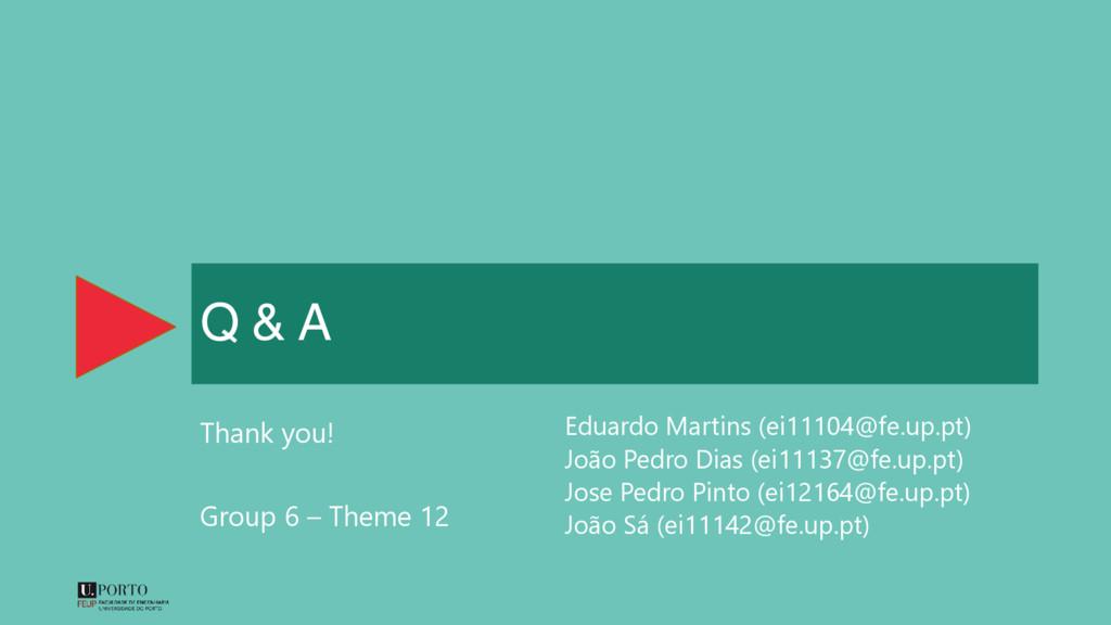 Thank you! Group 6 – Theme 12 Eduardo Martins (...