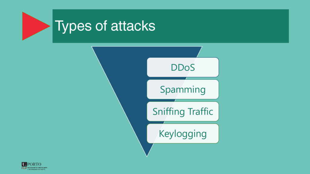 Types of attacks DDoS Spamming Sniffing Traffic...