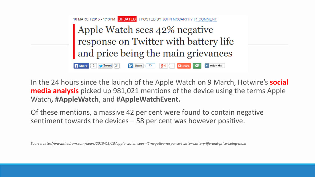 In the 24 hours since the launch of the Apple W...