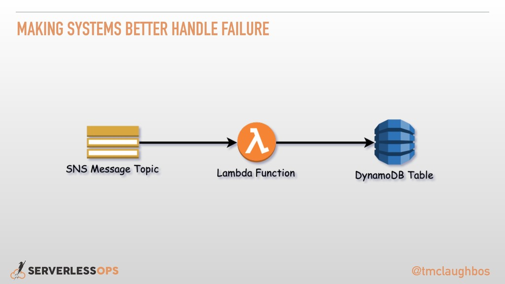@tmclaughbos MAKING SYSTEMS BETTER HANDLE FAILU...
