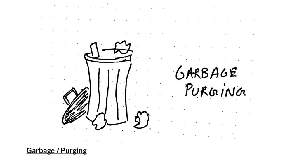 Garbage / Purging