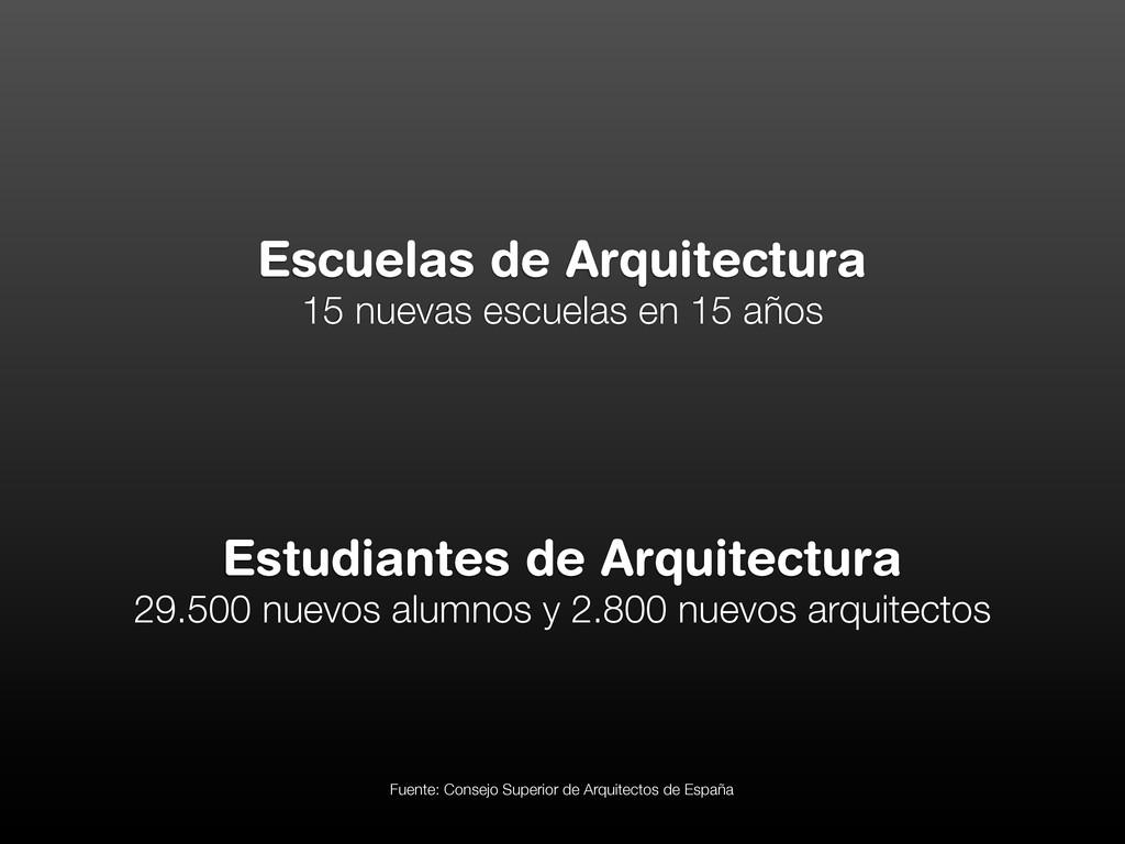 Escuelas de Arquitectura 15 nuevas escuelas en ...