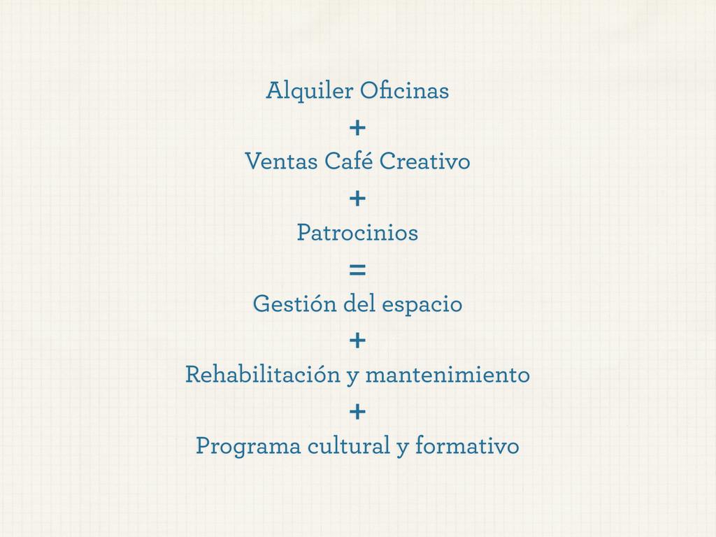 Alquiler Oficinas + Ventas Café Creativo + Patro...