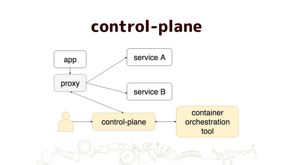 control-plane