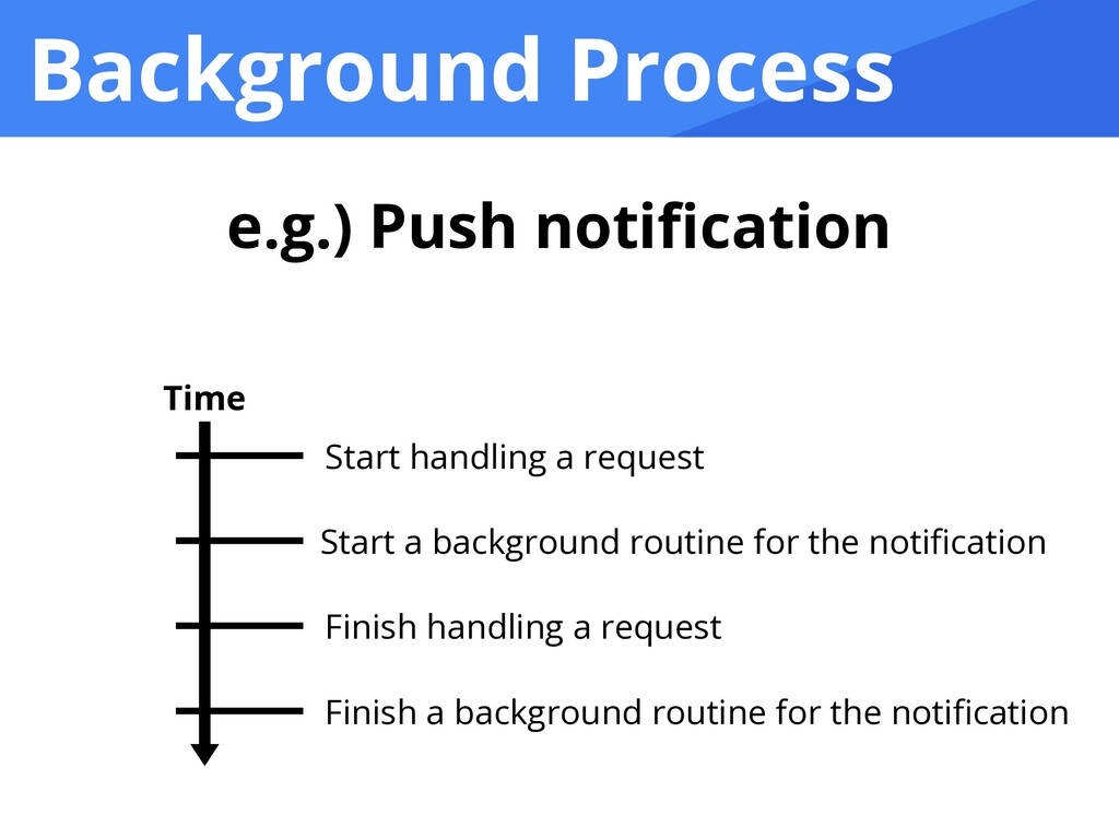 Background Process e.g.) Push notification Time ...