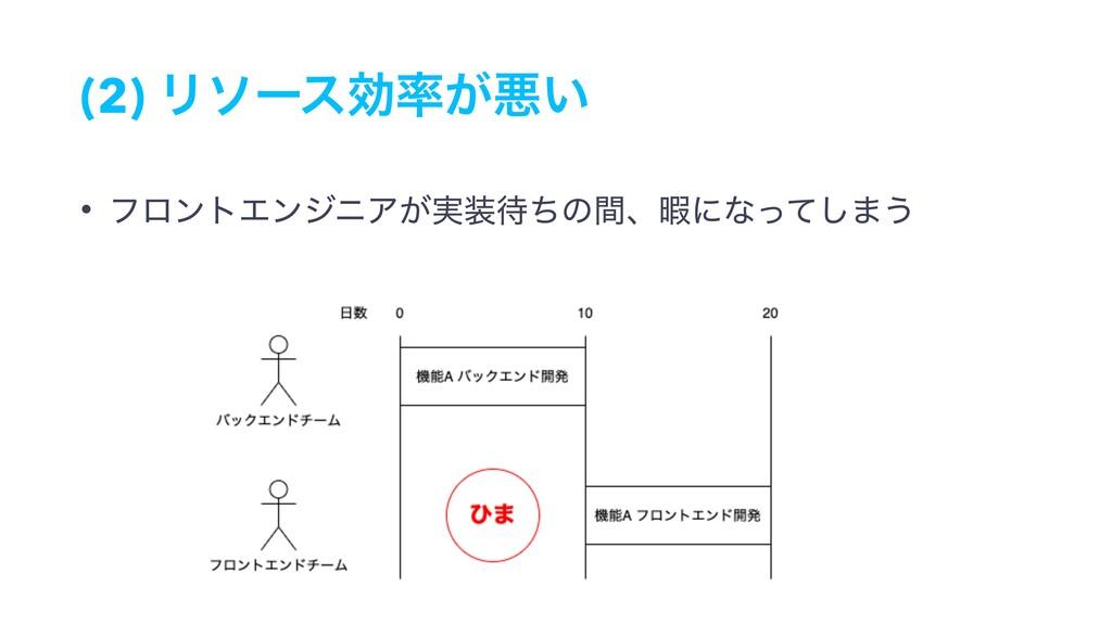 (2) Ϧιʔεޮ͕ѱ͍ • ϑϩϯτΤϯδχΞ͕࣮ͪͷؒɺՋʹͳͬͯ͠·͏