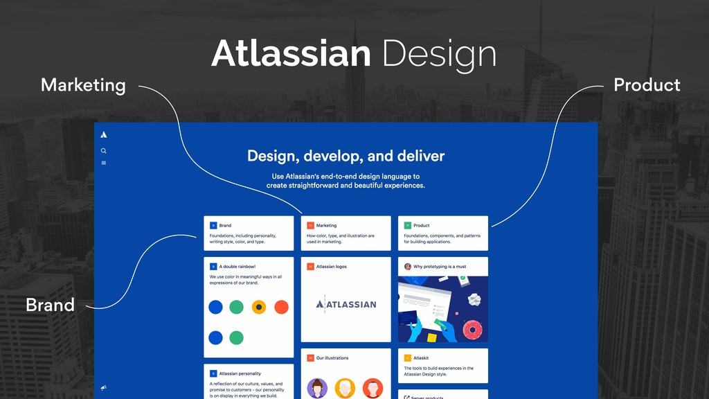 Atlassian Design Product Marketing Brand