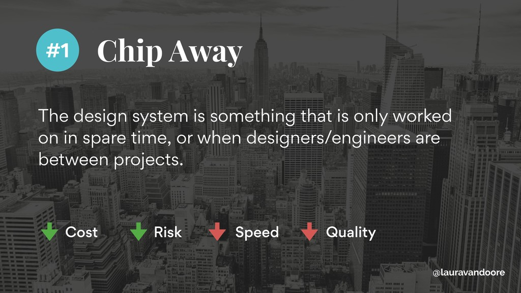 Chip Away The design system is something that i...