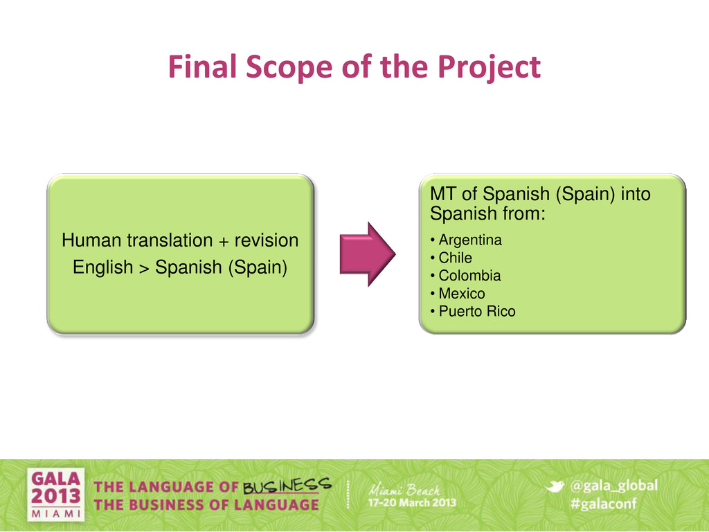 Final Scope of the Project Human translation + ...