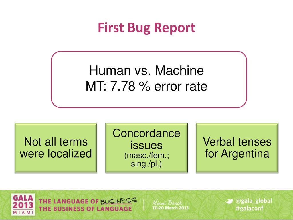 First Bug Report Not all terms were localized C...