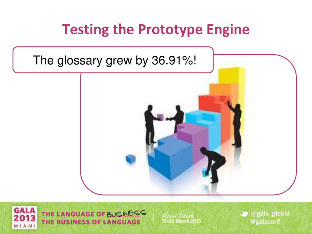 Testing the Prototype Engine The glossary grew ...