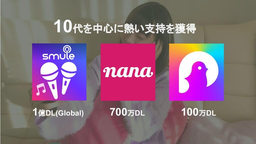 10代を中心に熱い支持を獲得 1億DL(Global) 700万DL 100万DL